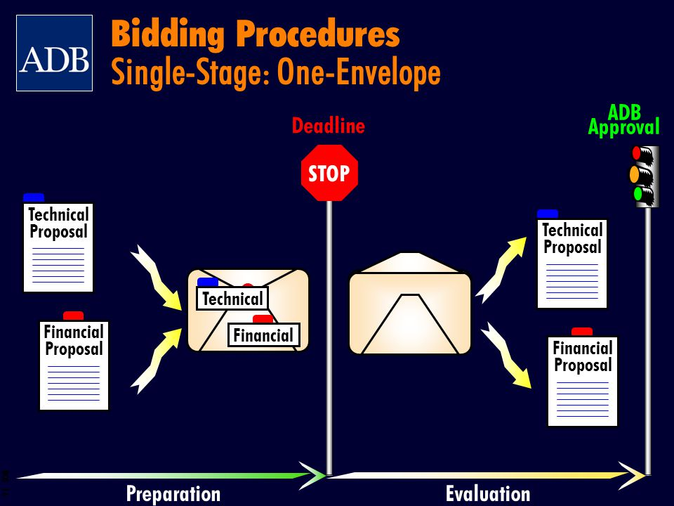 Bidding Procedures Single-Stage: One-Envelope