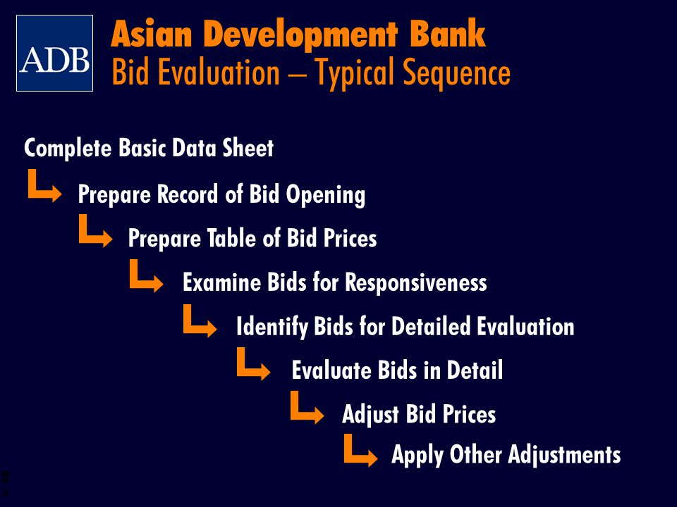 Asian Development Bank Bid Evaluation – Typical Sequence