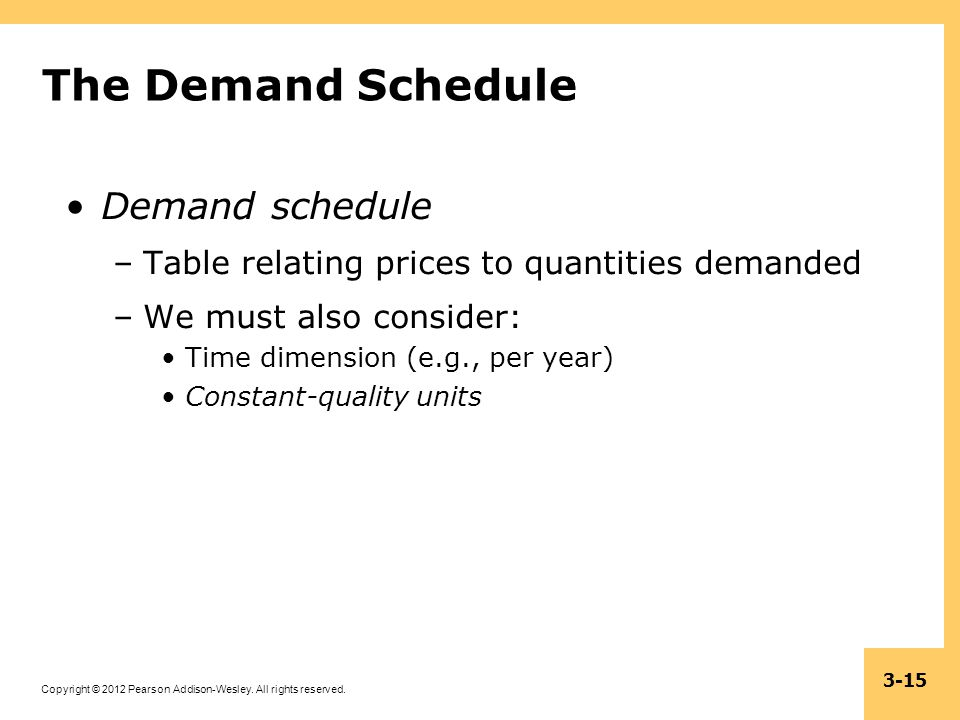 The Demand Schedule Demand schedule