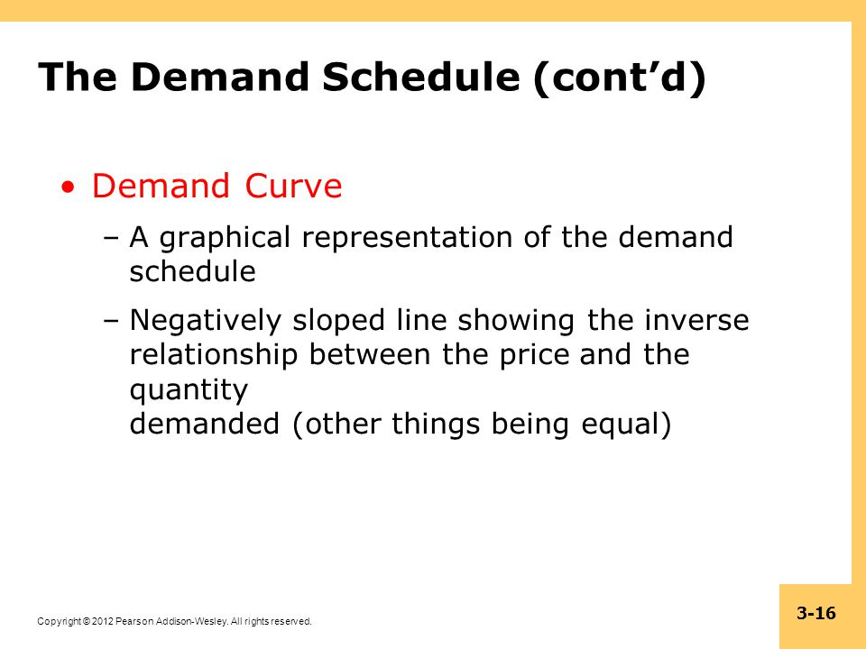 The Demand Schedule (cont'd)