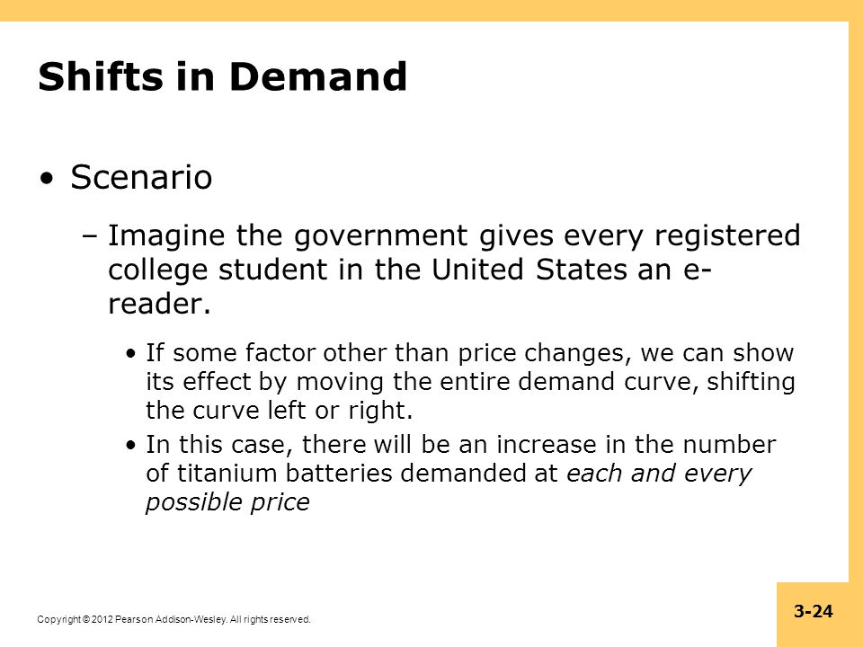 Shifts in Demand Scenario