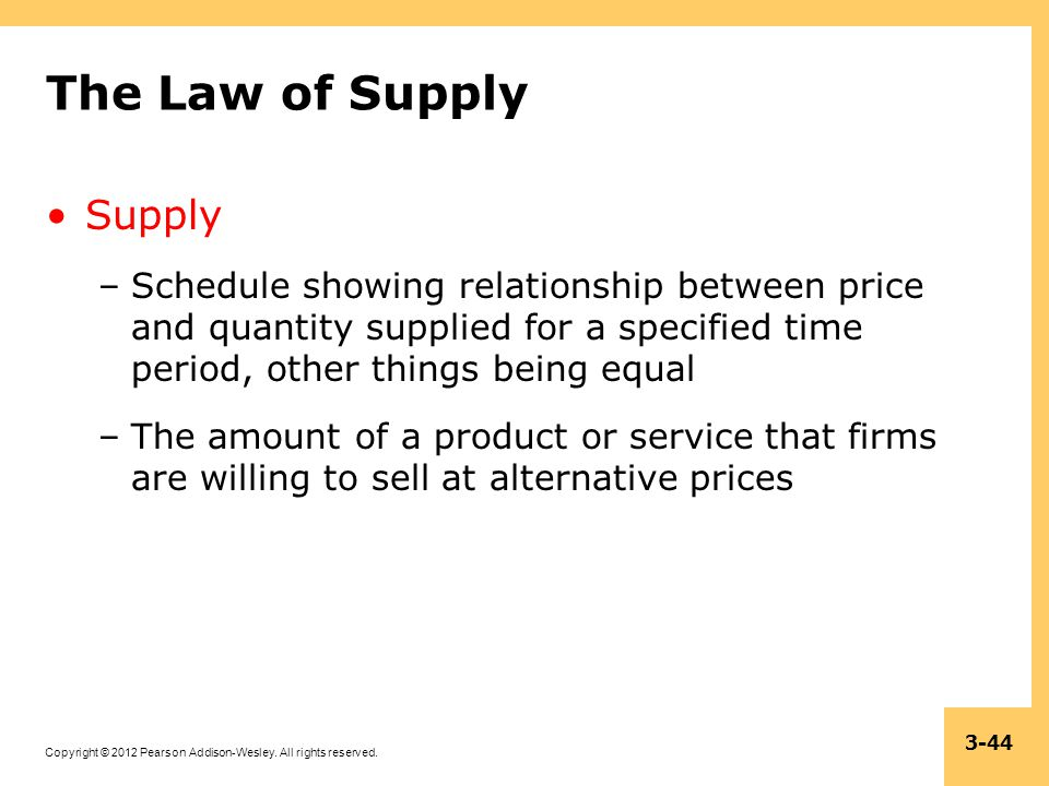 The Law of Supply Supply