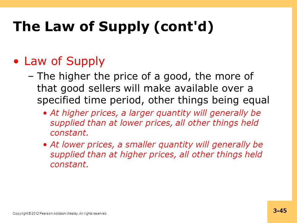 The Law of Supply (cont d)