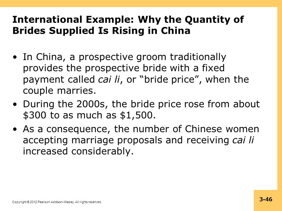 International Example: Why the Quantity of Brides Supplied Is Rising in China