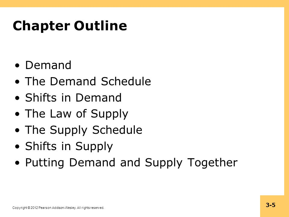 Chapter Outline Demand The Demand Schedule Shifts in Demand