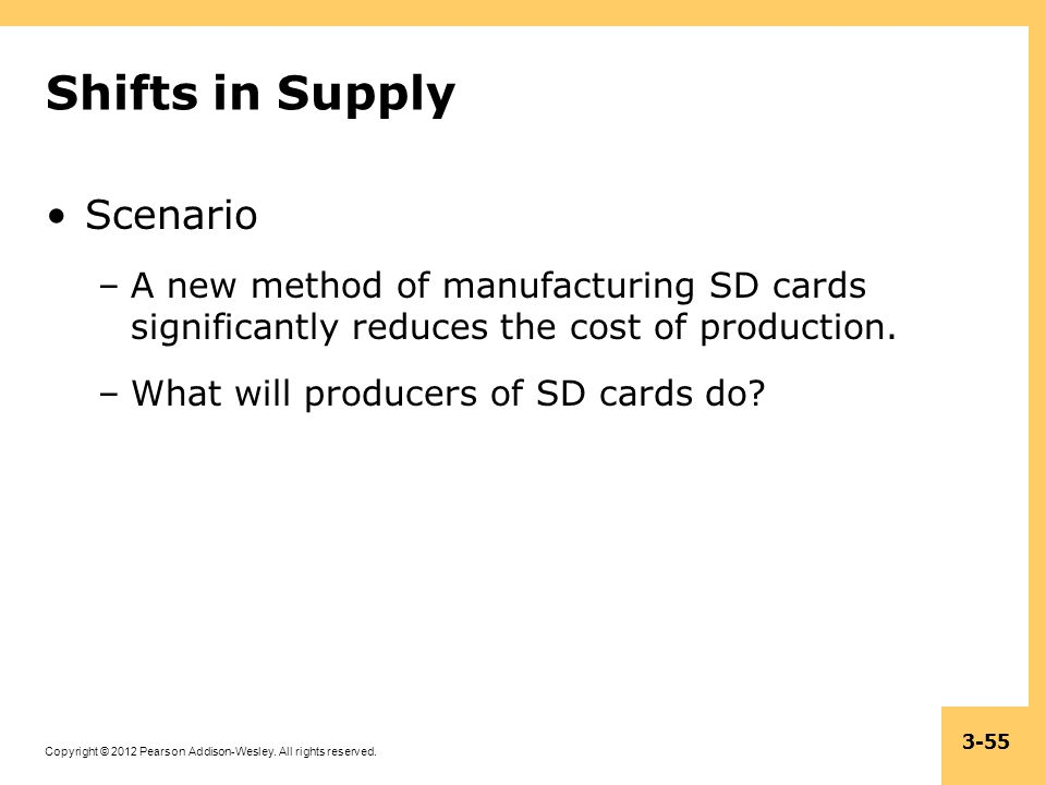 Shifts in Supply Scenario
