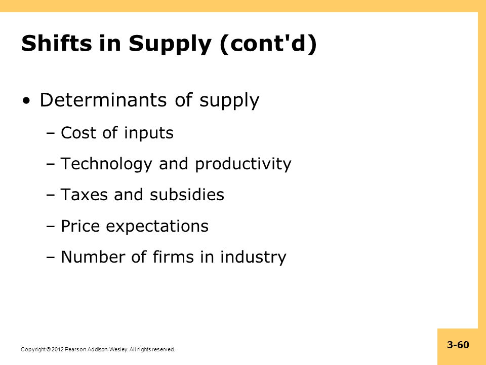 Shifts in Supply (cont d)