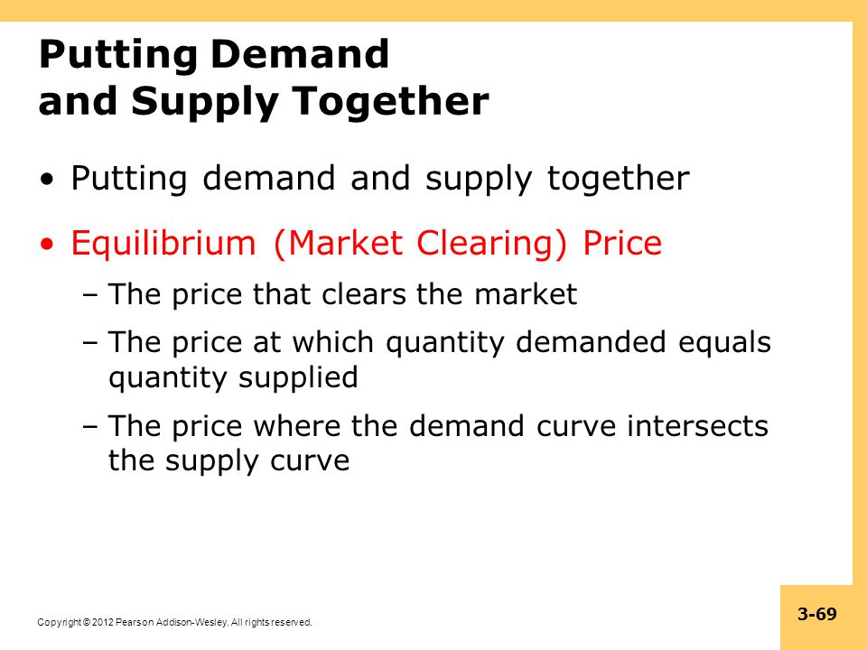 Putting Demand and Supply Together