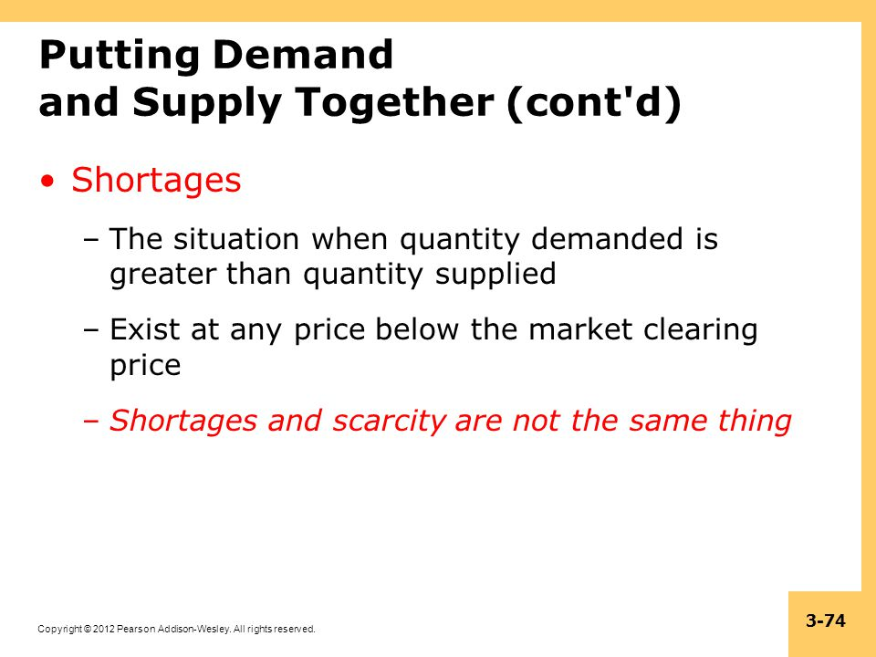 Putting Demand and Supply Together (cont d)