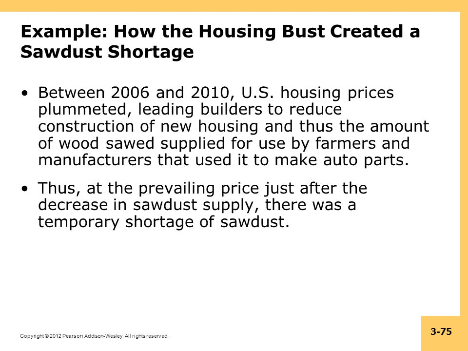 Example: How the Housing Bust Created a Sawdust Shortage