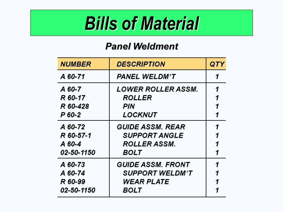 Bills of Material Panel Weldment NUMBER DESCRIPTION QTY