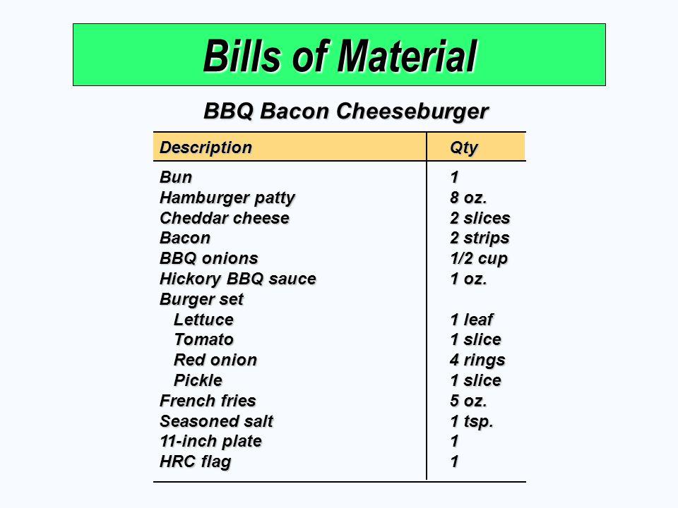 Bills of Material BBQ Bacon Cheeseburger Description Qty Bun 1