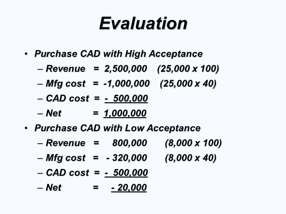 Evaluation Purchase CAD with High Acceptance