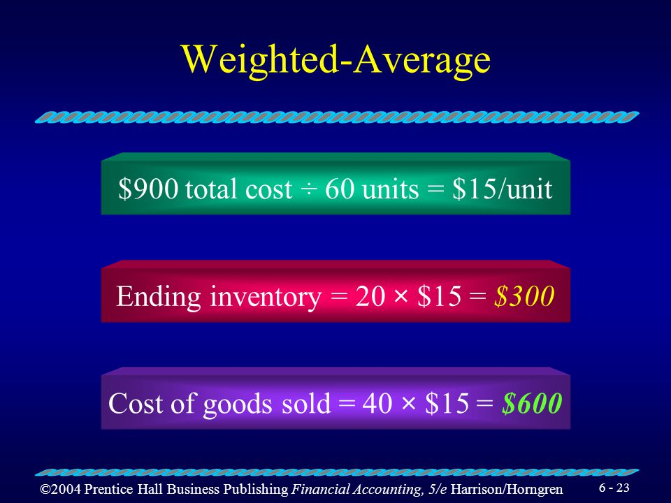 Weighted-Average $900 total cost ÷ 60 units = $15/unit