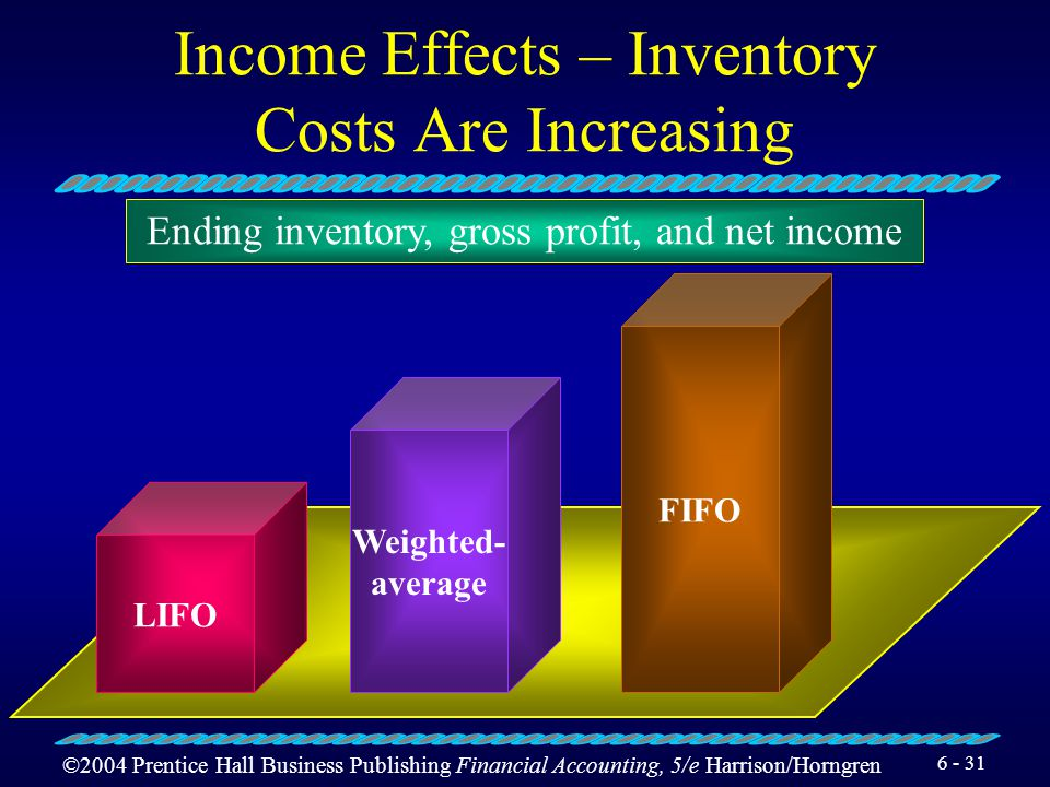Income Effects – Inventory Costs Are Increasing