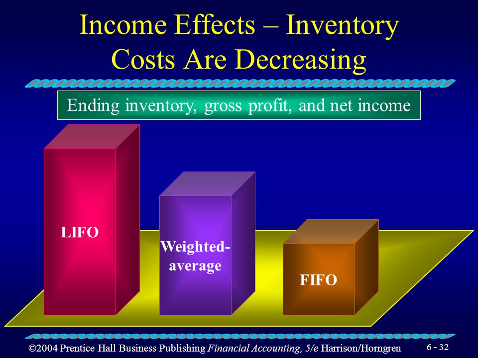 Income Effects – Inventory Costs Are Decreasing