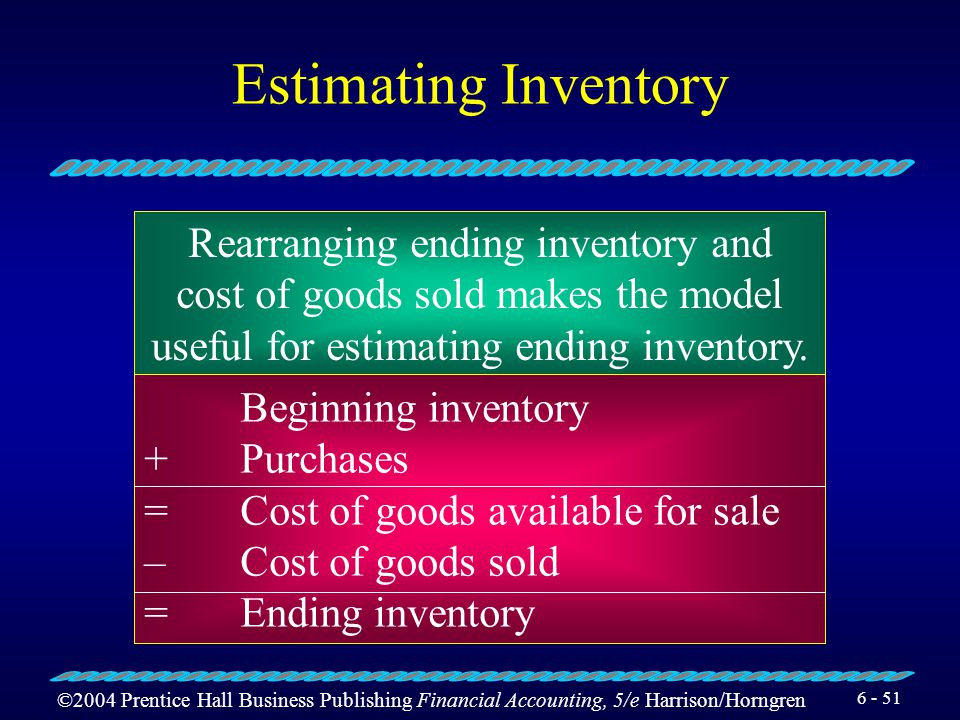 Estimating Inventory Rearranging ending inventory and