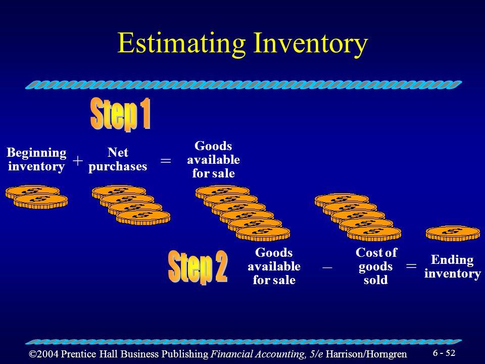 Estimating Inventory Step 1 Step 2 + = – = Beginning inventory Net