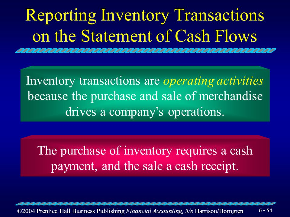 Reporting Inventory Transactions on the Statement of Cash Flows