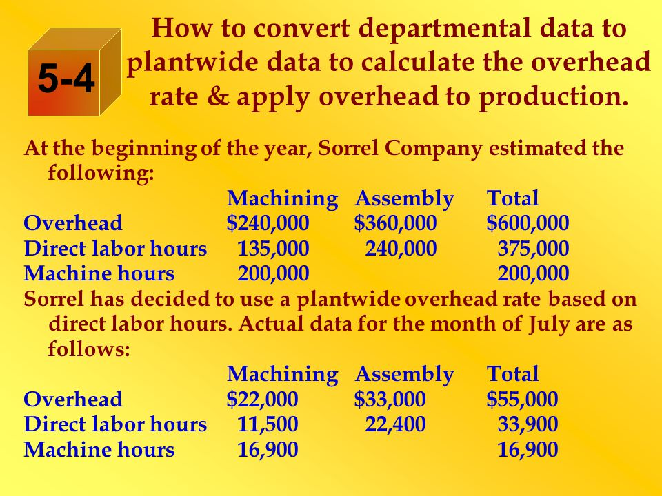 How to convert departmental data to plantwide data to calculate the overhead rate & apply overhead to production.