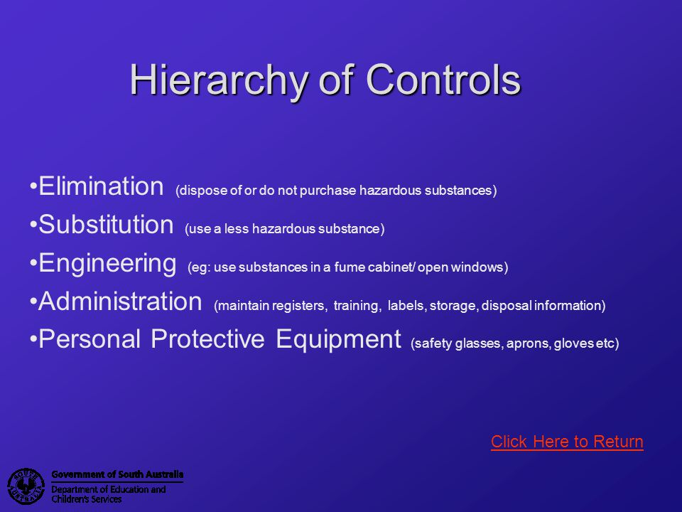 Hierarchy of Controls Elimination (dispose of or do not purchase hazardous substances) Substitution (use a less hazardous substance)