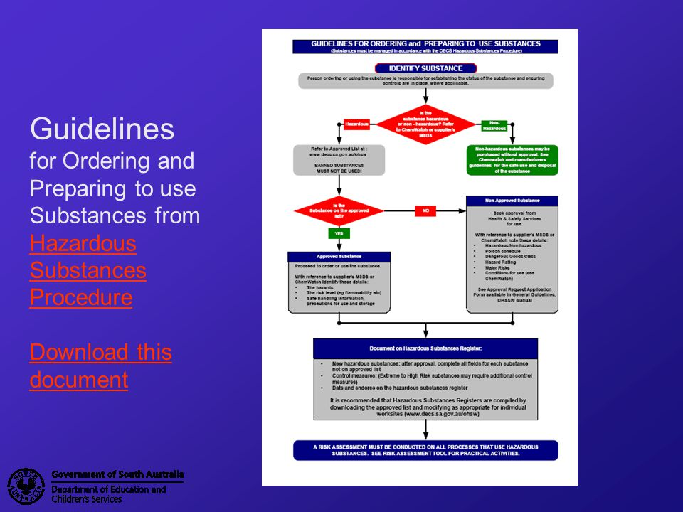 Guidelines for Ordering and Preparing to use Substances from Hazardous Substances Procedure.