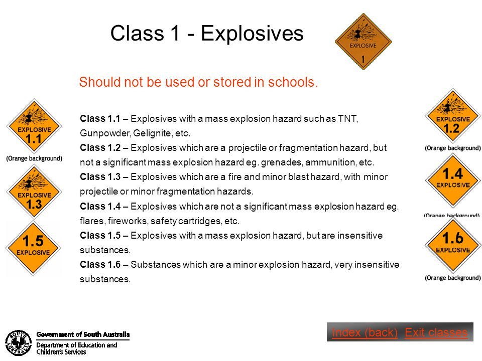 Class 1 - Explosives Should not be used or stored in schools.