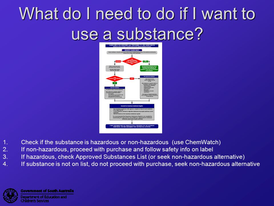 What do I need to do if I want to use a substance