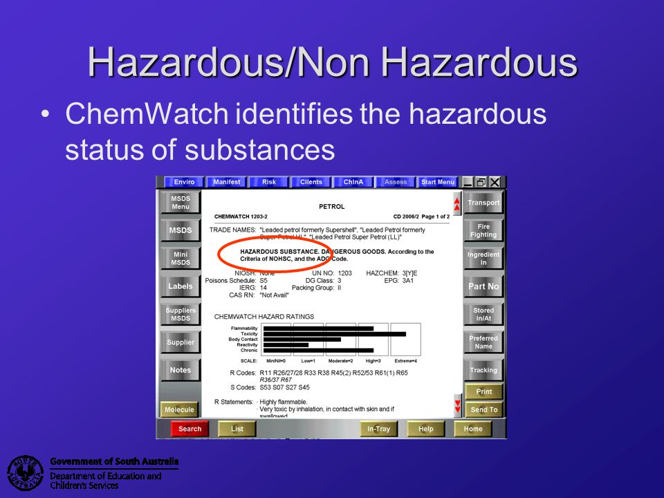 Hazardous/Non Hazardous
