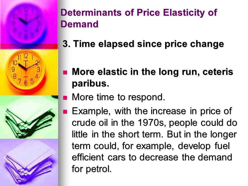 Determinants of Price Elasticity of Demand