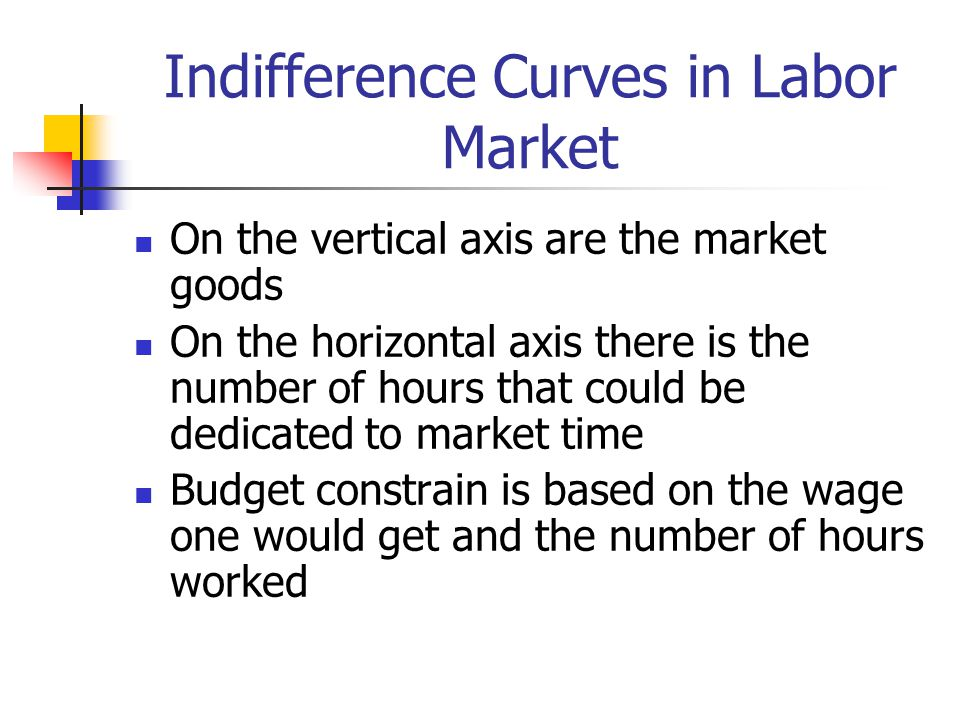 Indifference Curves in Labor Market