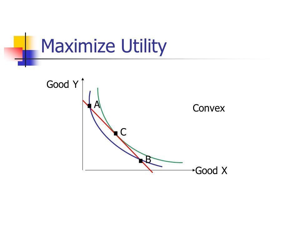 Maximize Utility Good Y .A Convex .C .B Good X