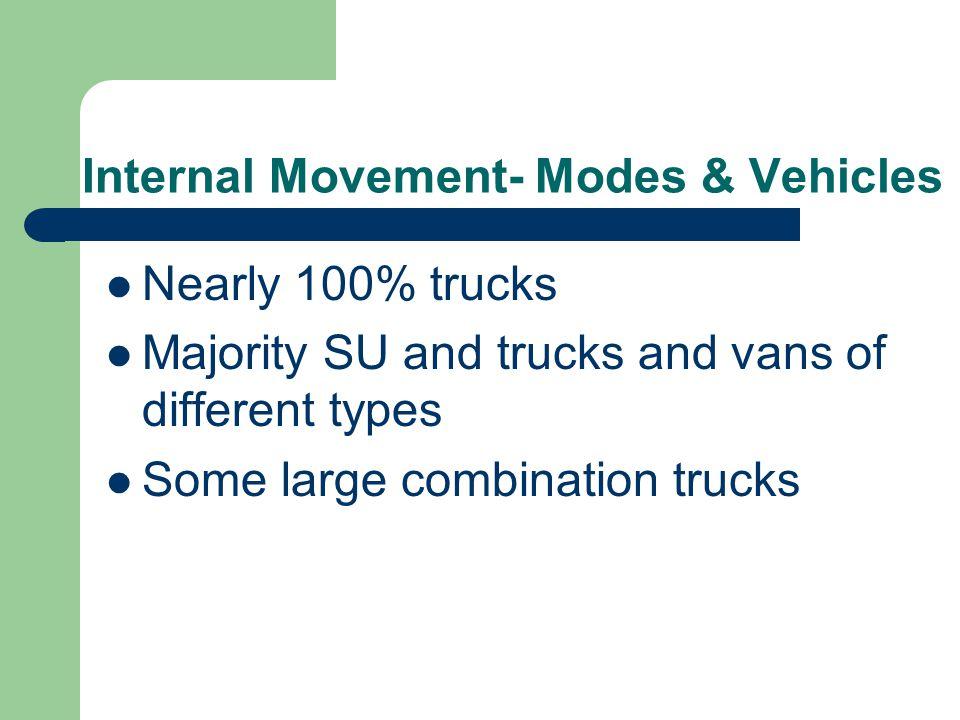 Internal Movement- Modes & Vehicles