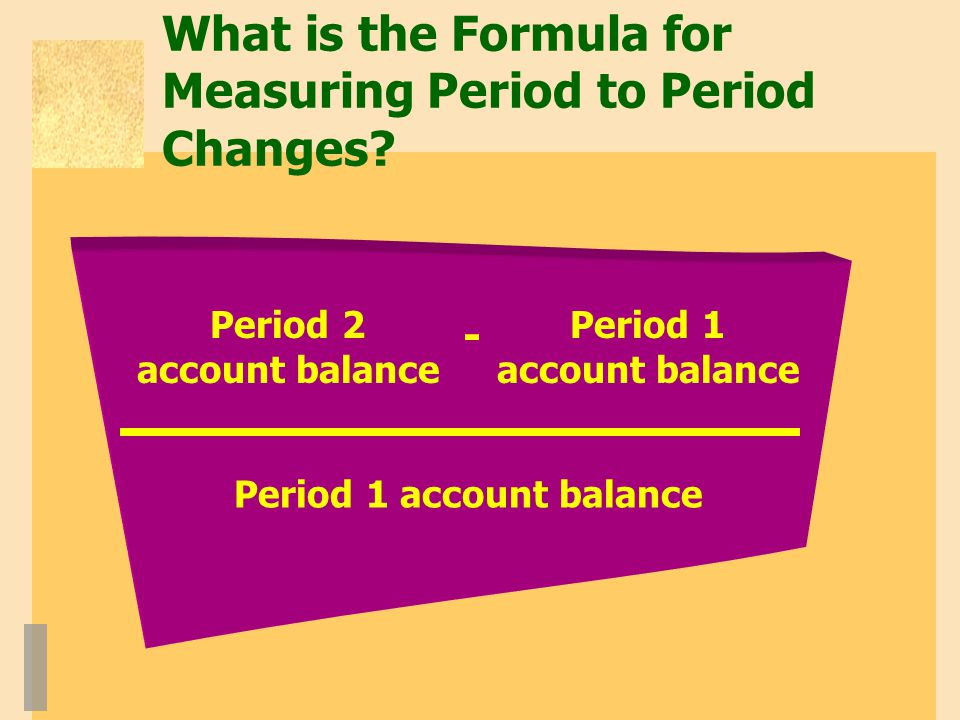 What is the Formula for Measuring Period to Period Changes