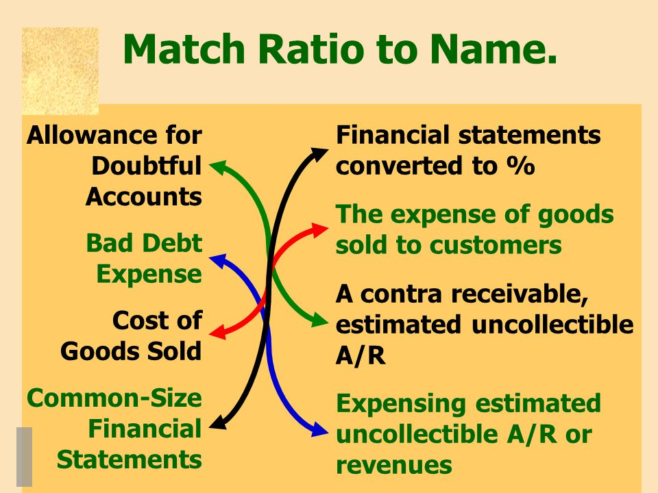 Match Ratio to Name. Allowance for Doubtful Accounts