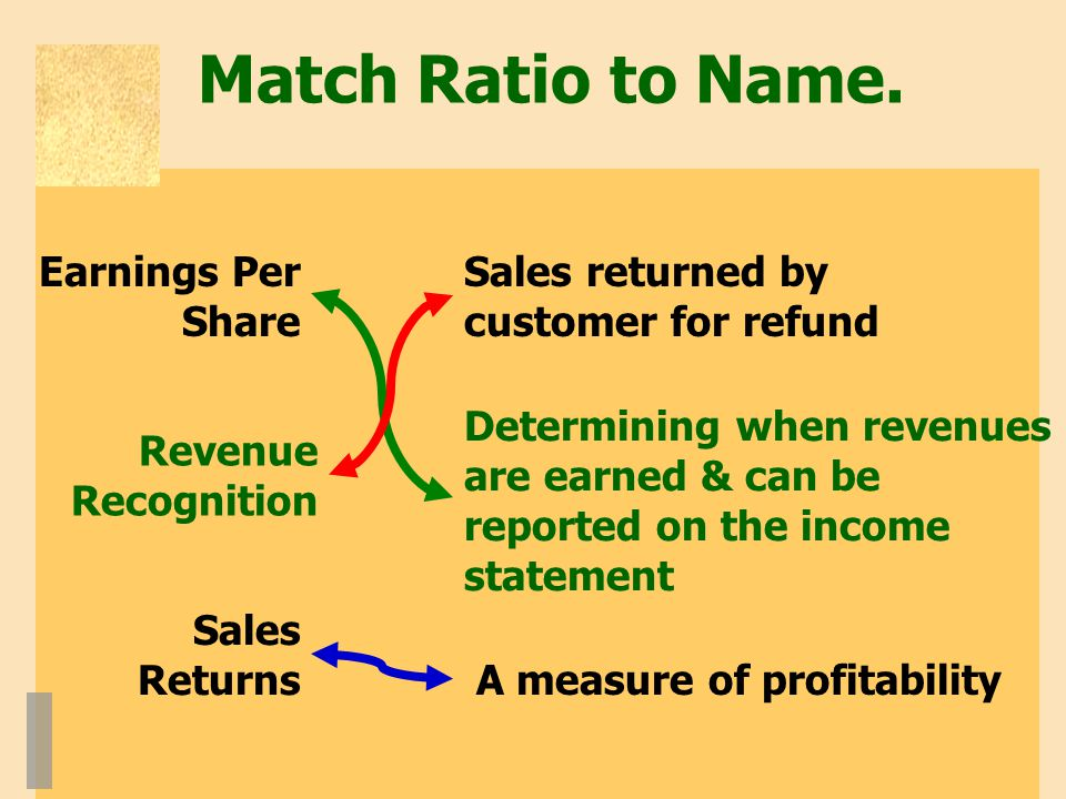 Match Ratio to Name. Earnings Per Share