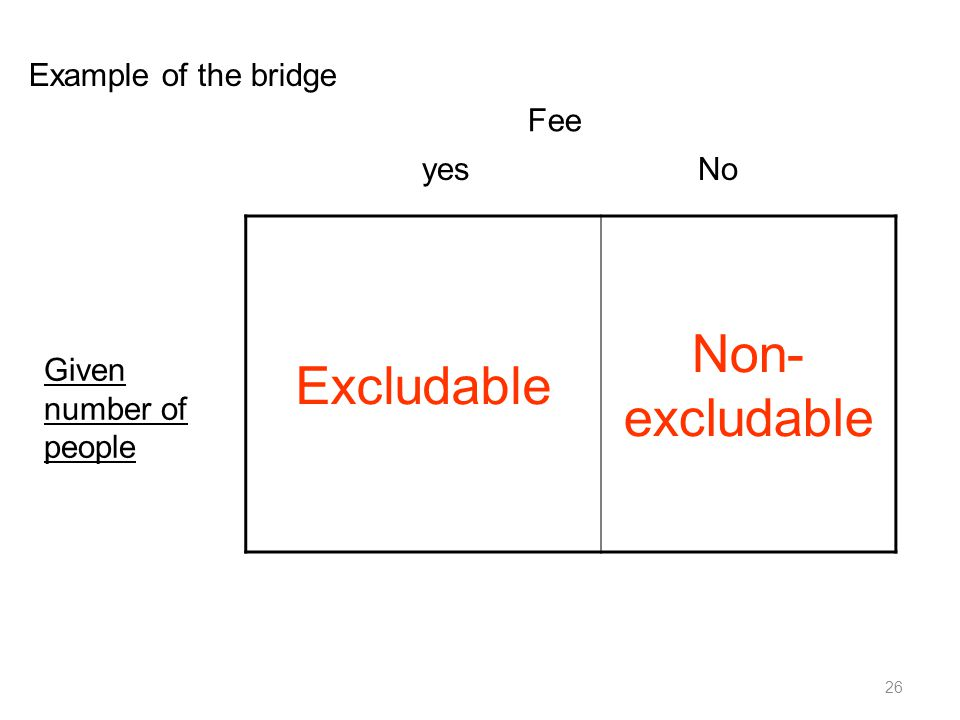 Non-excludable Excludable Example of the bridge Fee yes No