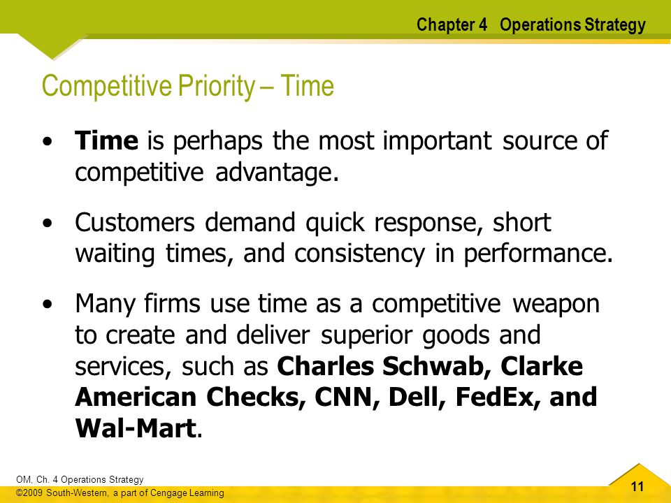 Competitive Priority – Time