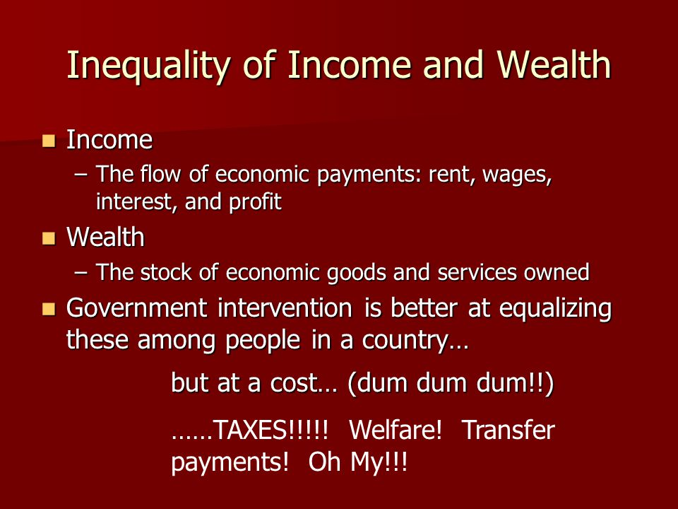 Inequality of Income and Wealth