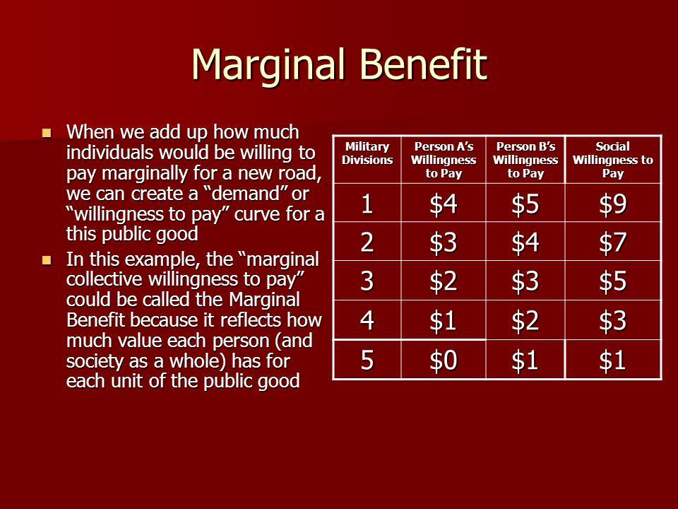 Marginal Benefit 1 $4 $5 $9 2 $3 $7 3 $2 4 $1 5 $0