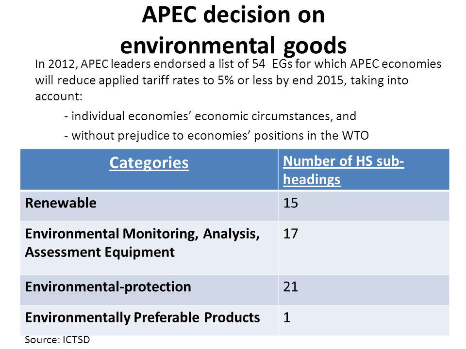APEC decision on environmental goods