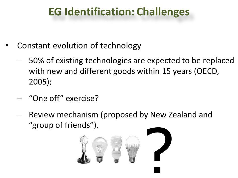 EG Identification: Challenges