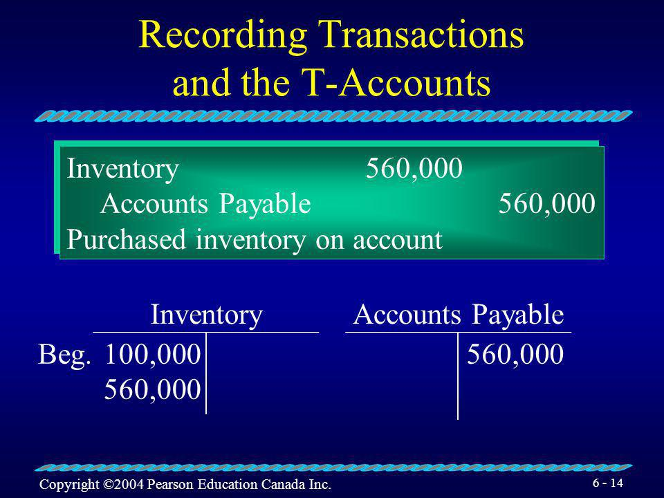 Recording Transactions and the T-Accounts