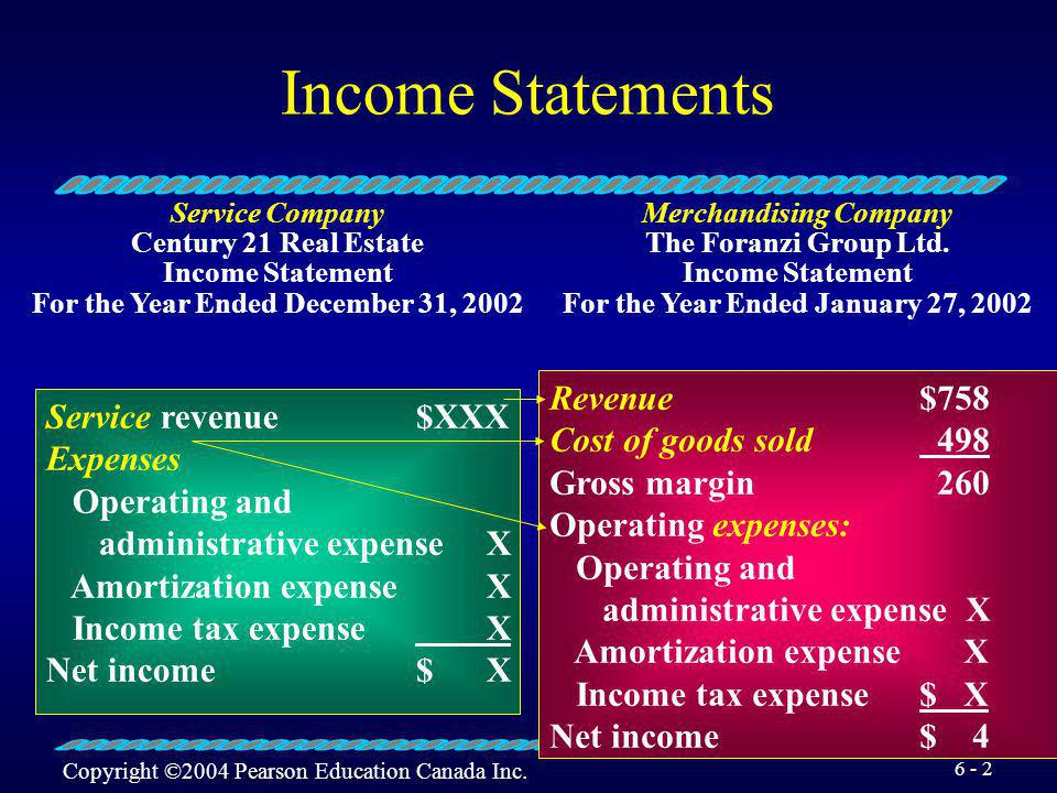 Income Statements Revenue $758 Service revenue $XXX