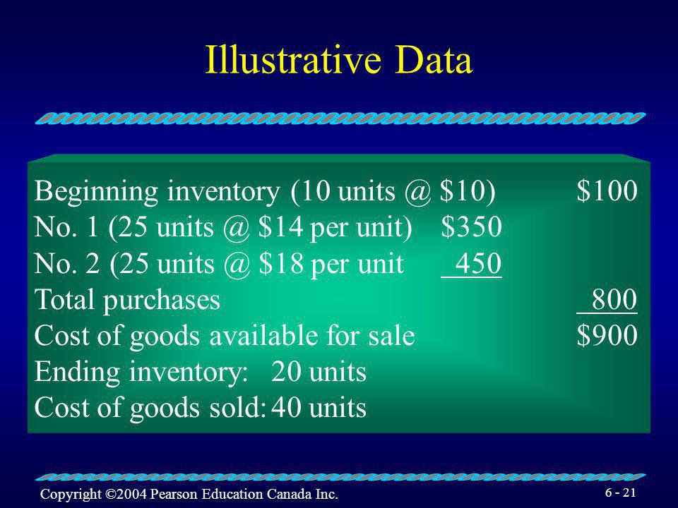 Illustrative Data Beginning inventory (10 units @ $10) $100