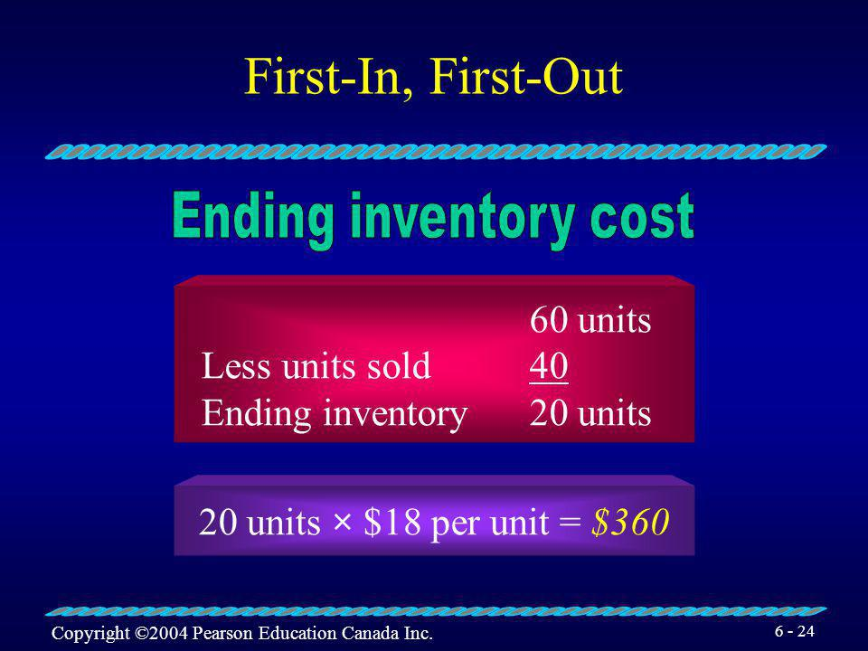First-In, First-Out Ending inventory cost 60 units Less units sold 40