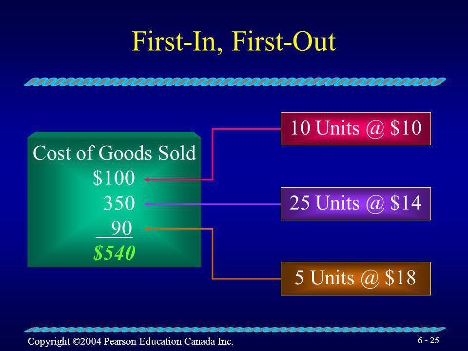 First-In, First-Out 10 Units @ $10 Cost of Goods Sold $100 350 90 $540