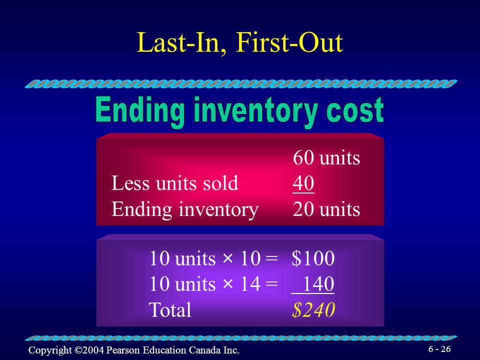 Last-In, First-Out Ending inventory cost 60 units Less units sold 40