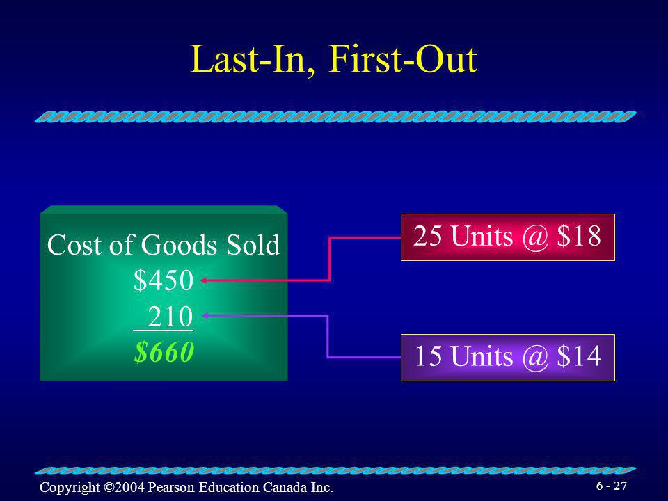 Last-In, First-Out 25 Units @ $18 Cost of Goods Sold $450 210 $660