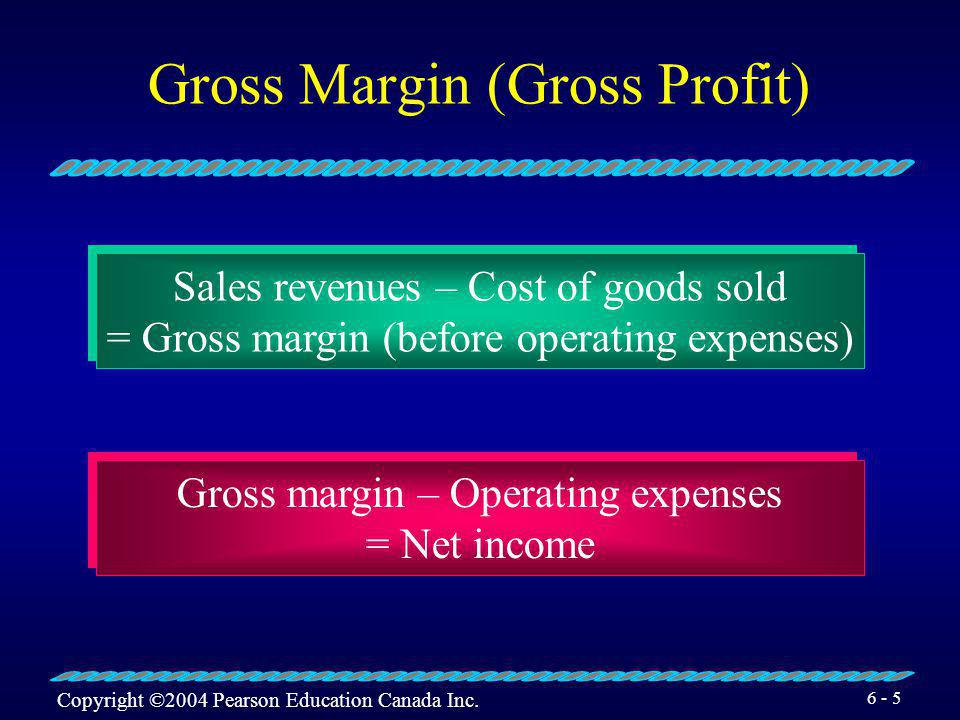 Gross Margin (Gross Profit)